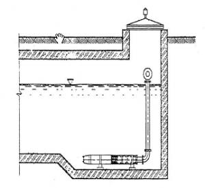 Phạm vi sử dụng của máy bơm nước giếng khoan 2